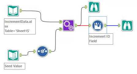 How to Increment in Alteryx – Sculpting Data